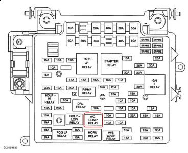 2005 silverado fuse box wiring diagram b7