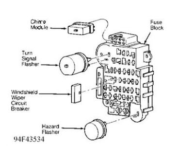 Acura Rl Fuse Box Diagram Under Hood