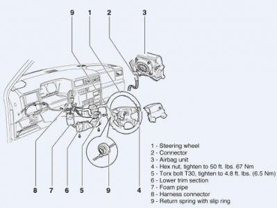 automotive air bag connectors oil bags wiring diagram odicis. Black Bedroom Furniture Sets. Home Design Ideas