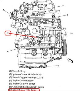 Chevy 43 Knock Sensor Location