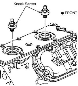 Chevrolet Knock Sensor Location 2006 on Engine Diagram For 2005 Vortec 6 0