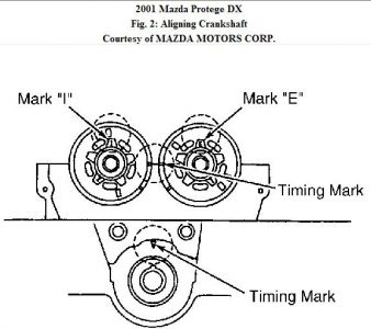 561542647275890571 further T3432908 Need engine diagram 96 mazda 626 manuel likewise Mazda Mpv 1994 Mazda Mpv Engine Rotates But Will Not Start likewise 96 Toyota Ta a Engine Diagram as well CoolingSystemProblems. on 2001 mazda protege engine diagram
