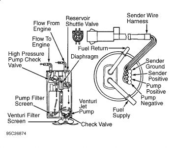 1993 Ford F 150 Fuel Pump Wiring Diagram | Online Wiring ...
