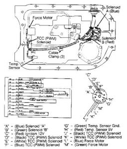 Chevy 1500 Transmission 60e Wiring Diagram
