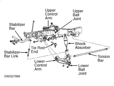 2002 Explorer Rear Suspension Diagram