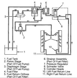 tuningtalk   forum viewtopic together with Viewtopic also Saab 9 5 Vacuum Diagram furthermore Pinterest moreover 95 E320 Engine Diagram. on saab forum