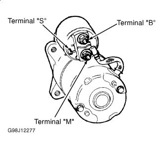 Ford F 250 1999 Ford F250 Starter on chevy alternator wiring diagram