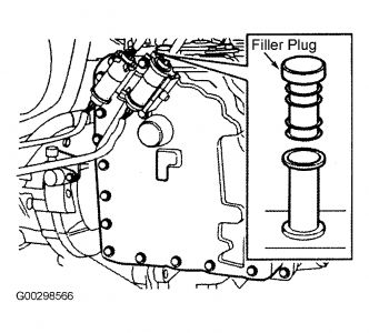 land rover transmission diagrams data wiring diagramsland rover transmission diagram wiring diagram database smart car transmission how to check transmission fluid level