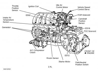 Plymouth Voyager 1996 Plymouth Voyager Neytral Safety Switch on dodge journey engine diagram