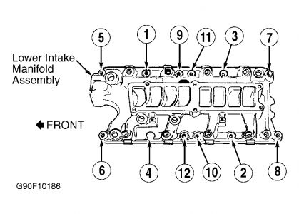 1995 ford f 350 head bolt torque sequence