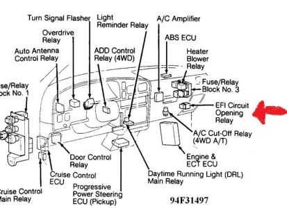 Toyota 4runner 1993 Toyota 4runner Fuel Pump Relay Location on 2000 tundra fuse box diagram