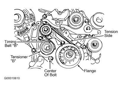 2003 Kia Optima Change Timing Belt Or Timing Marks