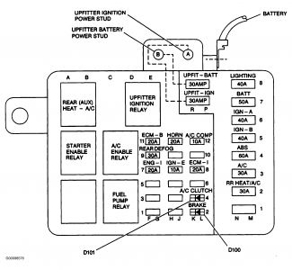 Chevrolet Astro 1996 Chevy Astro Speedometer on car interior diagram