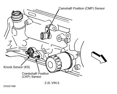 Chevy S10 Crankshaft Sensor Location on chevrolet truck 1995 chevy fuse box