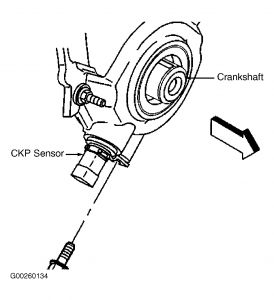 2000 Chevy Cavalier Crank Sensor Location
