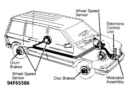 Service manual  1994    Plymouth       Voyager    Vacuum Pump How To Connect   1991    Plymouth       Voyager