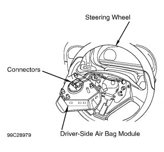 2005 Volvo S40 Remove Drivers Steering Wheel Air Bag on volvo s40 antenna, volvo s40 engine problems, volvo amazon wiring diagram, volvo s40 vacuum diagram, volvo s40 body, volvo s40 thermostat, volvo s40 starter, volvo s40 stereo diagram, volvo s40 firing order, volvo s40 valve cover removal, volvo s40 relay location, volvo s40 ignition switch, volvo s40 engine removal, volvo s40 coolant diagram, volvo s40 brochure, volvo s40 speaker, volvo s40 steering diagram, volvo s40 engine diagram, volvo ignition wiring diagram, volvo s40 frame,