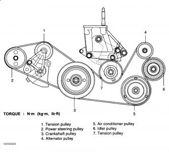 2005 kia amanti  need a serpentine belt diagram for a 2005