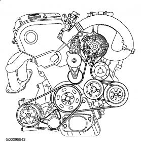 2000 Buick Lesabre Engine Parts Diagram likewise 3 8l Series 2 Engine Diagram as well T6537189 Serpentine belt diagram 1995 chevy 2500 in addition T12400619 Replace drive belt 3 8 supercharger 2004 likewise Chevy 2 4l Twin Cam Engine Diagram. on 03 impala serpentine belt diagram