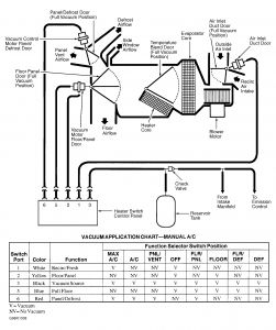 T11954670 Need vacuum hose diagram 1999 ford moreover T2856479 Vacuum hose diagram 1979 ford 460 engine additionally Mustang Vacuum Line Diagram in addition 1996 Volkswagen Cabrio Golf Jetta Air Conditioner Heater Wiring Diagram And Schematics additionally 2000 Ford Windstar Front Suspension Diagram. on f150 heater vacuum hoses