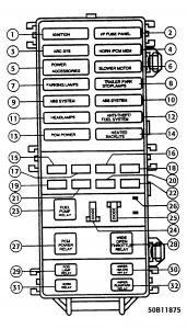 1995       Ford       Explorer    Fuel Pump     Electrical    Problem    1995       Ford