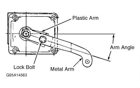Automotive Cad Wiring Diagram