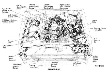 ford ranger 2 3l engine diagram - ~ wiring diagram portal ~ •  wiring diagram portal