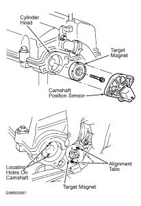 http://www.2carpros.com/forum/automotive_pictures/266999_cam_3.jpg