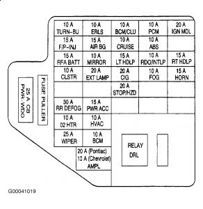 266999_cav_1 2001 chevy cavalier headlights electrical problem 2001 chevy 1999 chevy cavalier fuse box diagram at crackthecode.co