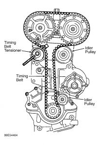 1998 Ford Contour Timing Belt Proceedures: Engine ...