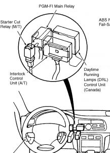 how to turn off cruise main honda accord