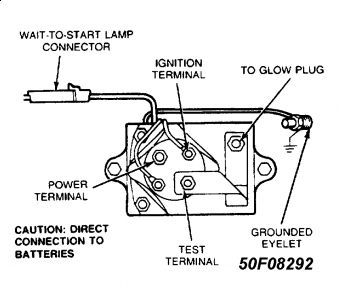 266999_evan_1 1994 ford e series van glow plug fuse electrical problem 1994 ford 7.3 glow plug relay wiring diagram at crackthecode.co