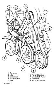 Exp on 2005 Ford 5 4l Engine Diagram