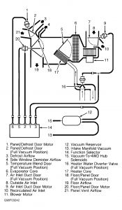 Danfoss Bem 4000 Boiler Energy Manager further Honeywell Aquastat Wiring Diagram additionally 2 Stroke Engine Parts Diagram additionally Wiring Diagram For 2 Zone Heating System also Pilot Operated Diaphragm Valves. on wiring diagram motorized valve