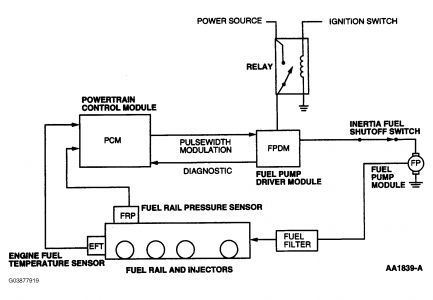 Fuel Pump Wiring Diagram For 2002 Explorer Just Another Wiring