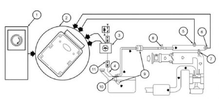 wiring diagram for fuel injectors with Ford Focus 2005 Ford Focus Hard Startsputtering on 6lzz7 Jeep Grand Cherokee 4x4 2001 Jeep Grand Cherokee together with 2002 Jeep Wrangler Ignition Wiring Diagram together with Toyota 4runner Multiport Fuel Injection Mfi Schematic Diagram additionally LE 20Jetronic 20conversion besides Gmc Sonoma Engine 4 3.