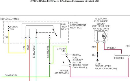 ground wire to fuel pump: where is the ground wire located at for ... 94 f150 radio wiring diagram