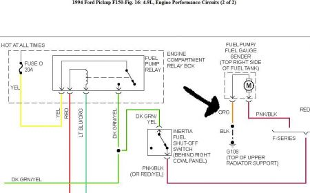 266999_fuel_12 1994 ford f150 ground wire to fuel pump 1987 ford f150 fuel pump wiring diagram at soozxer.org