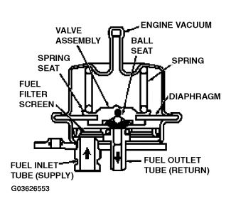 1031526 Bad Charging System Cant Find The Source moreover T6087631 Door lock diagram furthermore 962821 Cruise Control Relay additionally P 0900c152800a9de9 moreover Showthread. on 1995 ford explorer wiring diagram