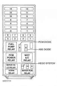1994 ford bronco radio wiring diagram with 94 Ford Econoline Fuse Box Diagram on 88 Jeep Wrangler Wiring Diagram furthermore 962821 Cruise Control Relay additionally Displayalbum as well Where Is The Power Window Fuses In A 1998 Chevy Tahoe together with 94 Ford Econoline Fuse Box Diagram.
