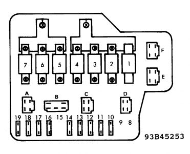 Maestro Dimmer Wiring Diagram also Trailer Wiring Diagram Uk besides Chevrolet Malibu 2001 Chevy Malibu Turn Signal Flasher furthermore Acura Legend 1989 Acura Legend Relay Draining Battery in addition 8414052230. on dimmer switch connector