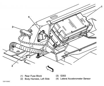buick lesabre door locks not working electrical problem  the rear fuse block is located under the rear seat