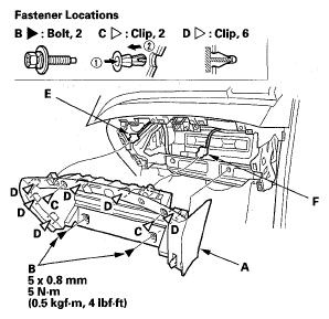 ford edge cabin air filter location ford edge horn