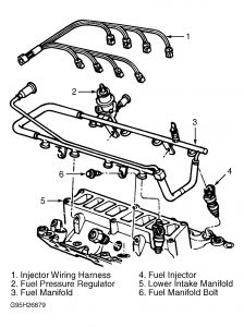Ford Explorer Exhaust Leak >> 1998 Ford F150 Gas Leaking: Engine Performance Problem ...