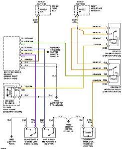 xj6 wiring diagram 1996 jaguar xj6 96 xj6 transmission cable adjustment ...