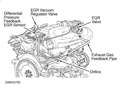Jaguar Xk120 Wire Diagram additionally 2000 Jaguar S Type Firing Order Diagram moreover 44lbj 2007 Lincoln Navigator No Air  es Dashboard Vents together with 2006 Gmc Yukon Radiator Diagram likewise Jaguar Parts Cheap. on xk8 wiring diagram