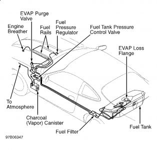 Jaguar Other 1997 Jag Xk8 Fuel Filter Location on honda parts diagram