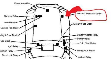 Jaguar Xjs 1986 Jaguar Xjs Looping At Idle together with T12564696 Oil sending unit 2004 jaguar s type additionally 3306 Caterpillar Engine Diagram together with Chevrolet P30 Motorhome in addition T5233797 Change fuel filter. on jaguar fuel pressure diagram