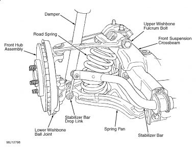 Fan Motor 599b203b1723dd11409064e3 in addition E 150 furthermore Where Us The Fuel Pump Relay Located For 2003 Ford Expedition Xlt moreover Chevy Trailblazer Parts Diagram together with Mercedes Smart Car Wiring Diagram. on smart engine cooling diagram