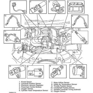 T5000093 Need belt diagram 3 3 liter v6 1994 as well Egr Vacuum Solenoid Location furthermore Ford F 150 1996 Ford F150 Egr Pressure Sensor furthermore RepairGuideContent moreover Ford Explorer 1996 Ford Explorer Crankshaft Sensor. on ford 6 0 egr valve location